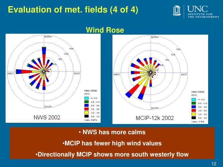 Evaluation of met. fields (4 of 4)