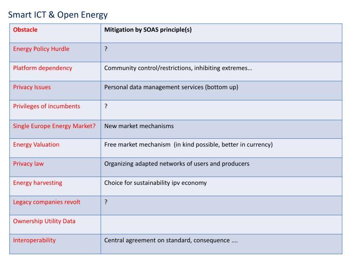Smart ICT & Open Energy
