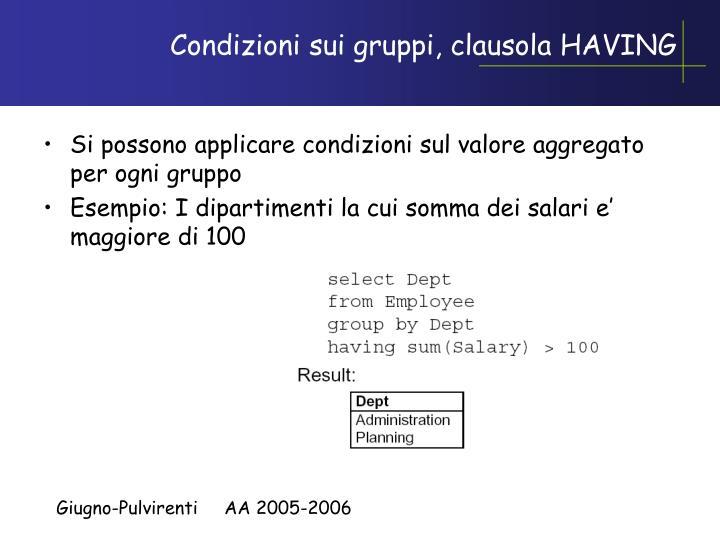 Condizioni sui gruppi, clausola HAVING