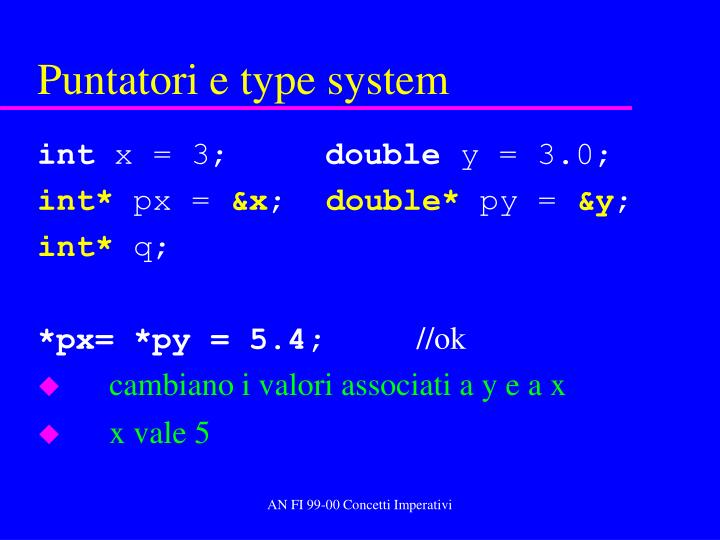 Puntatori e type system