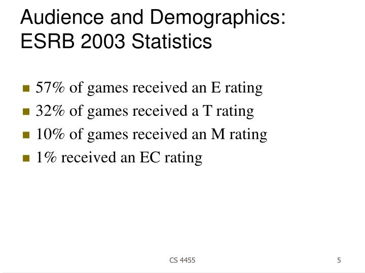 Audience and Demographics: ESRB 2003 Statistics