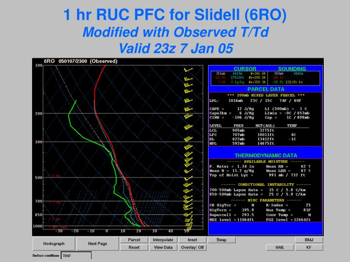 1 hr RUC PFC for Slidell (6RO)