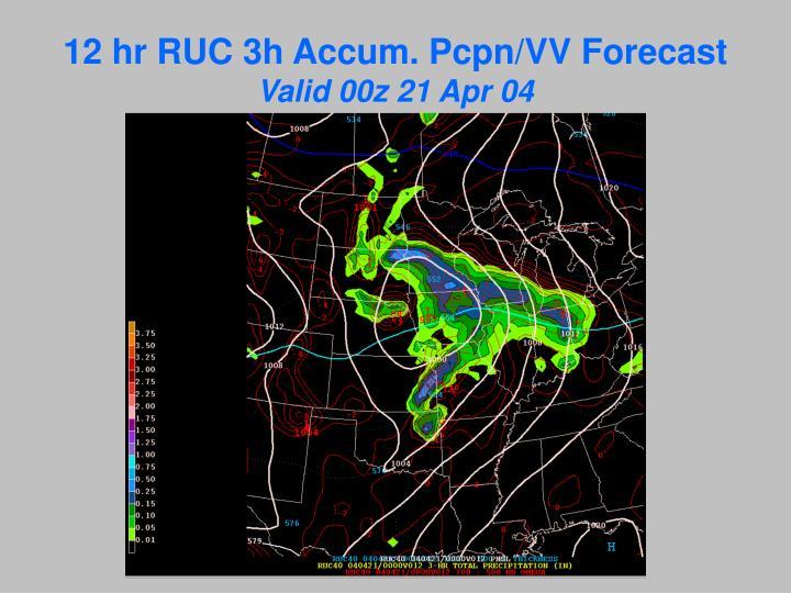 12 hr RUC 3h Accum. Pcpn/VV Forecast