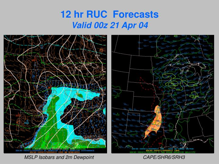 12 hr RUC  Forecasts