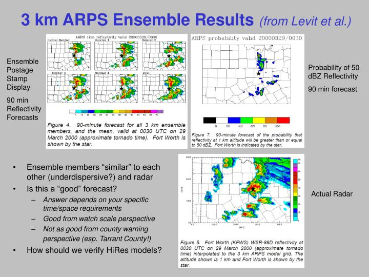 3 km ARPS Ensemble Results