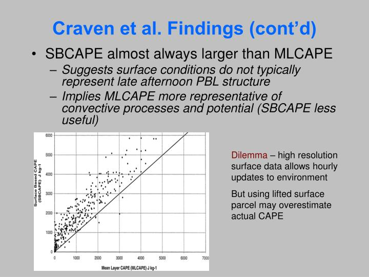Craven et al. Findings (cont'd)