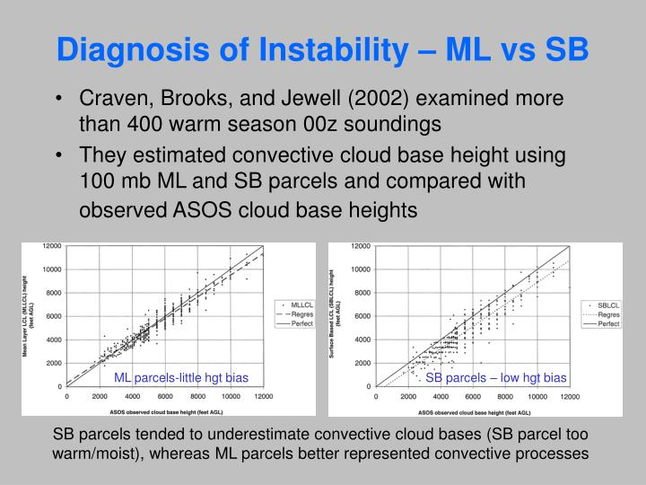 Diagnosis of Instability – ML vs SB