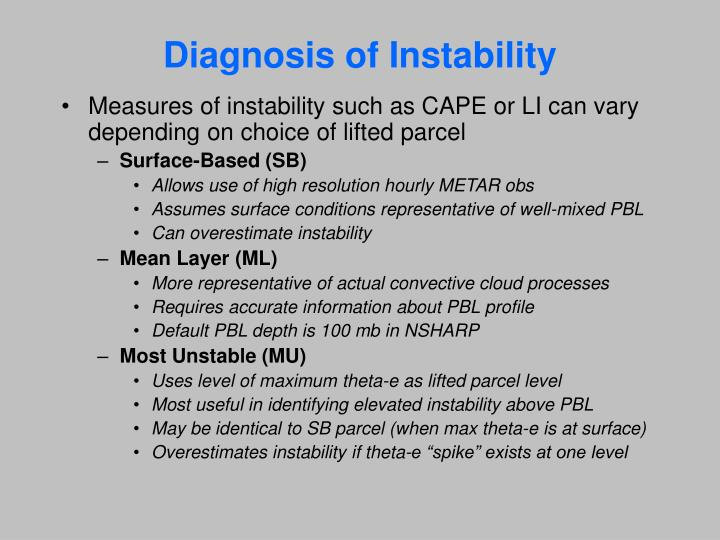Diagnosis of Instability