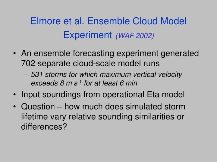Elmore et al. Ensemble Cloud Model Experiment