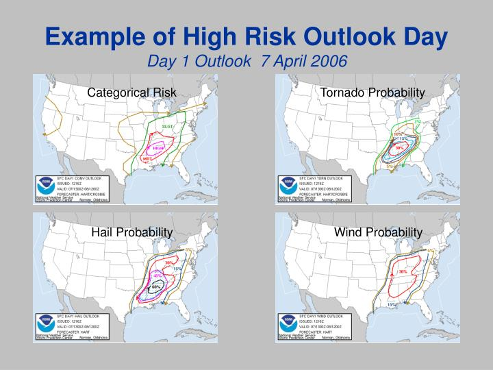 Example of High Risk Outlook Day