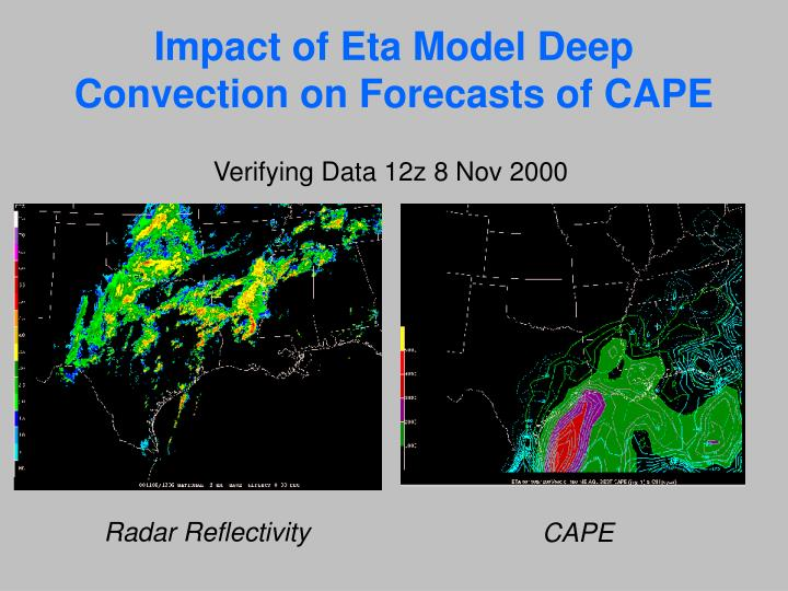 Impact of Eta Model Deep Convection on Forecasts of CAPE