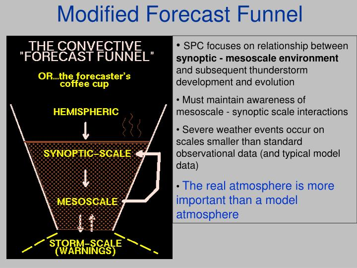 Modified Forecast Funnel