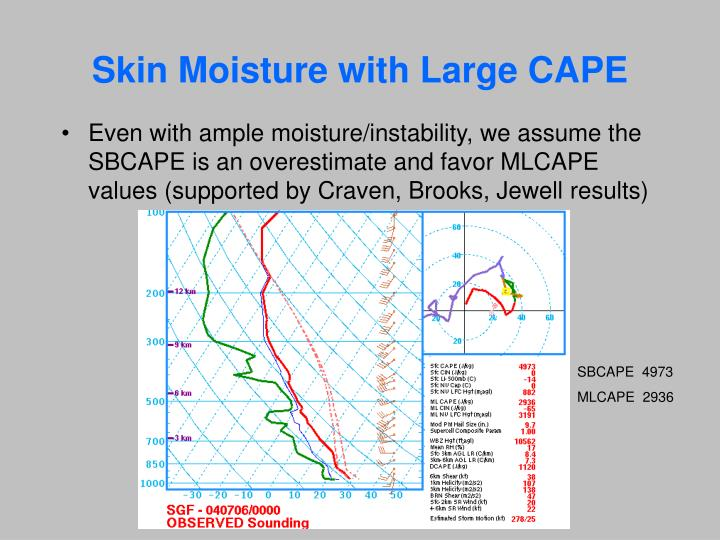 Skin Moisture with Large CAPE