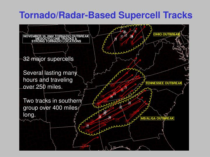 Tornado/Radar-Based Supercell Tracks