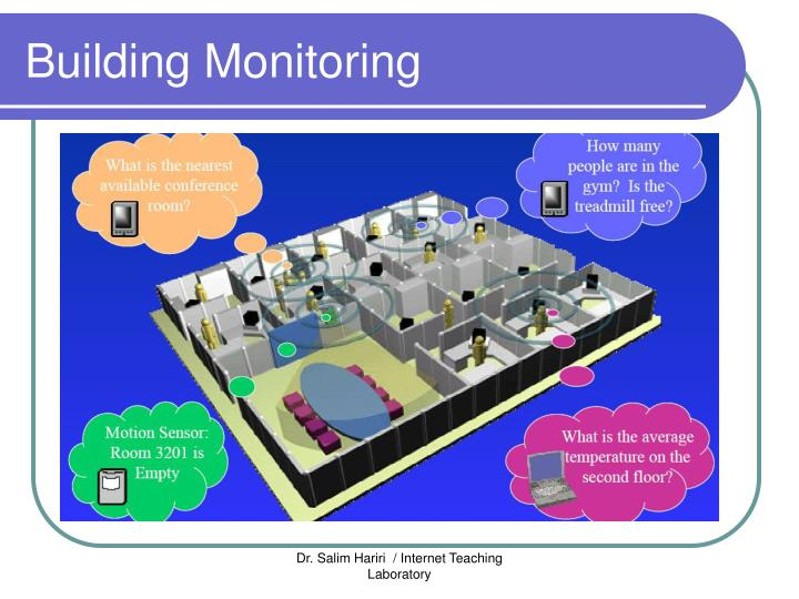 Building Monitoring