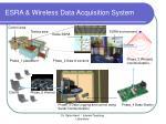 esra wireless data acquisition system