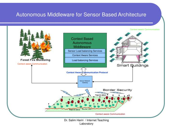 Autonomous Middleware for Sensor Based Architecture