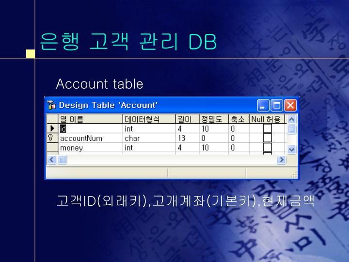 은행 고객 관리