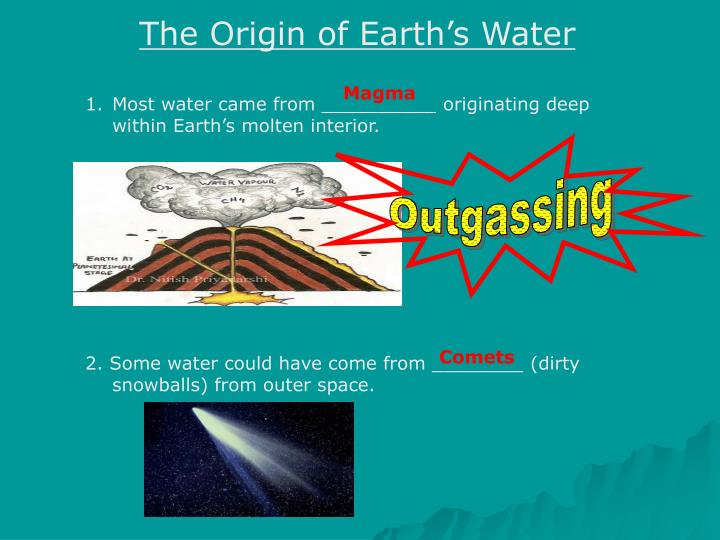 The Origin of Earth's Water