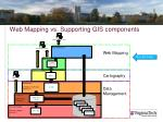 web mapping vs supporting gis components
