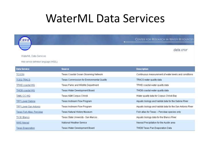 WaterML