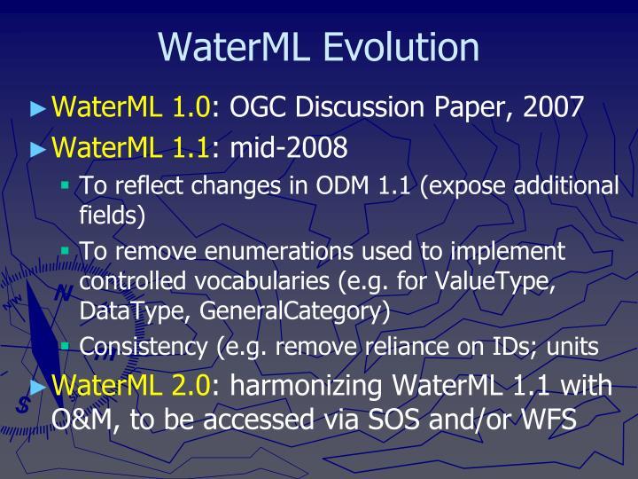 WaterML 1.0