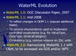 waterml evolution