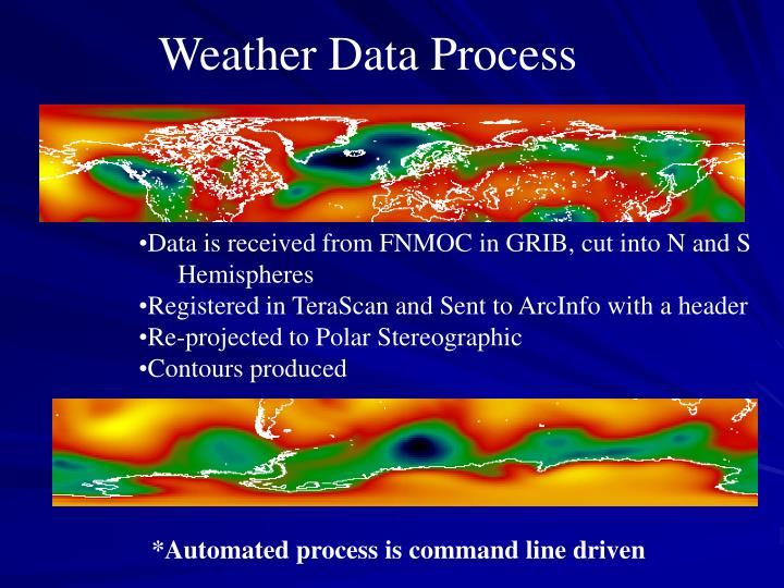 Weather Data Process