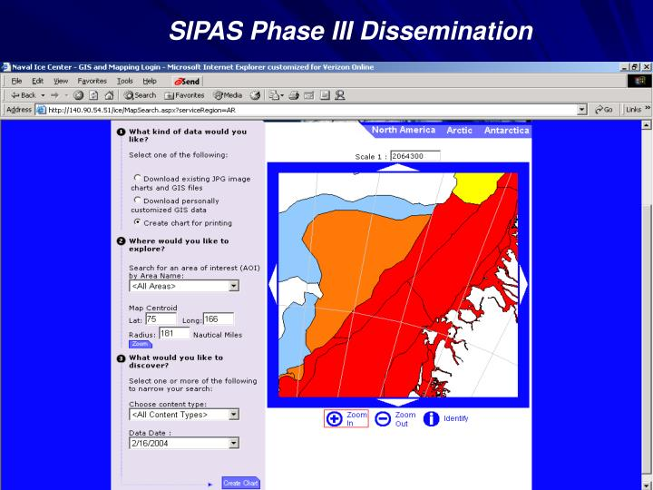 SIPAS Phase III Dissemination