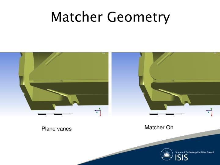 Matcher Geometry