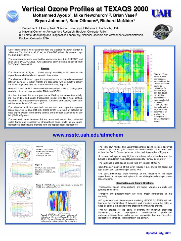 Vertical Ozone Profiles at TEXAQS 2000