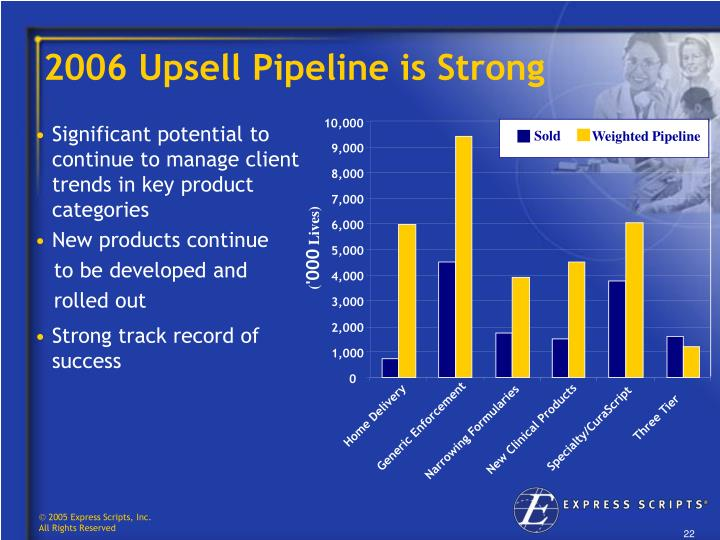 2006 Upsell Pipeline is Strong