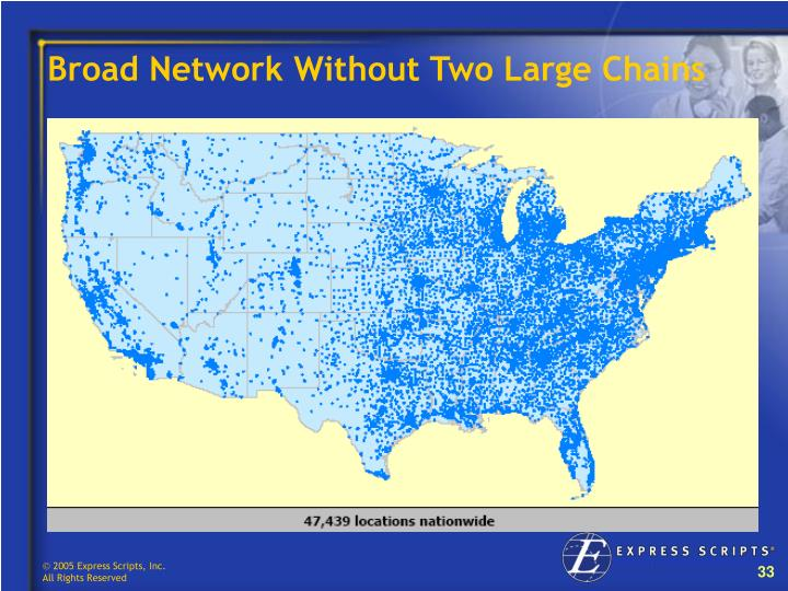 Broad Network Without Two Large Chains
