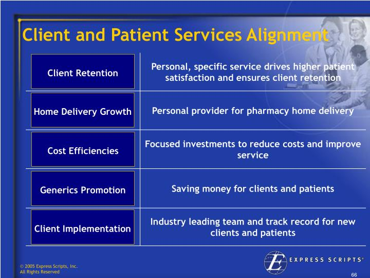 Client and Patient Services Alignment