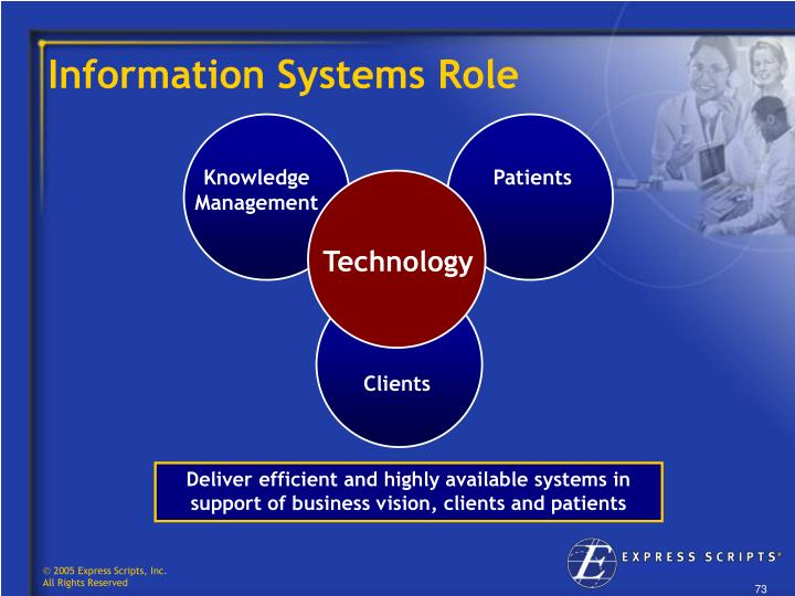 Information Systems Role