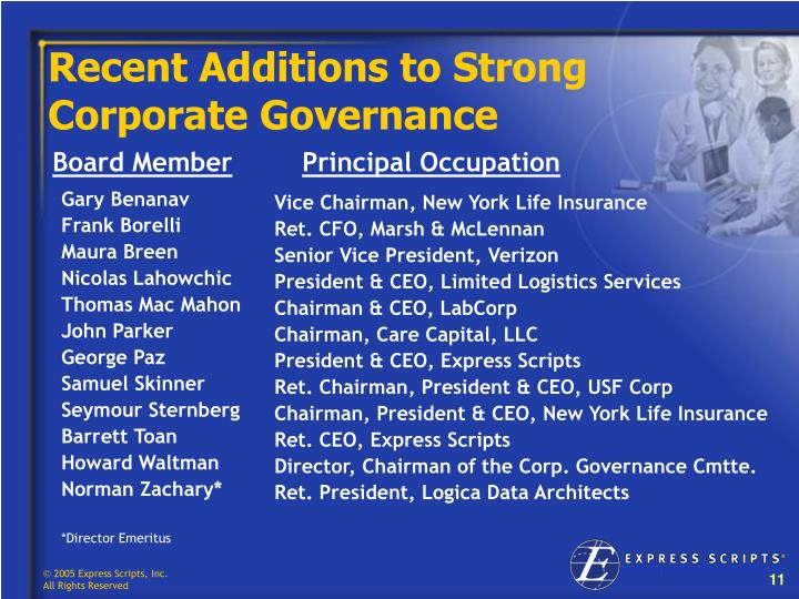 Recent Additions to Strong     Corporate Governance