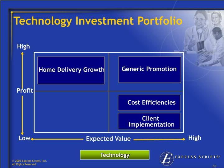 Technology Investment Portfolio