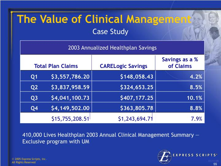 The Value of Clinical Management