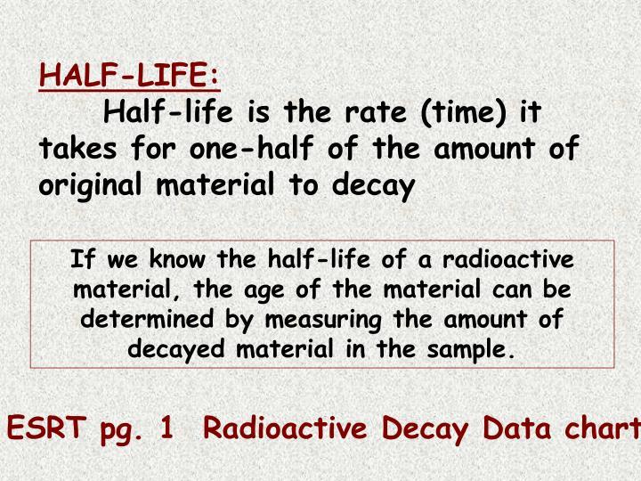 HALF-LIFE: