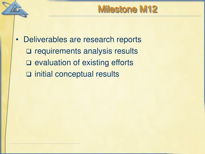 Milestone M12