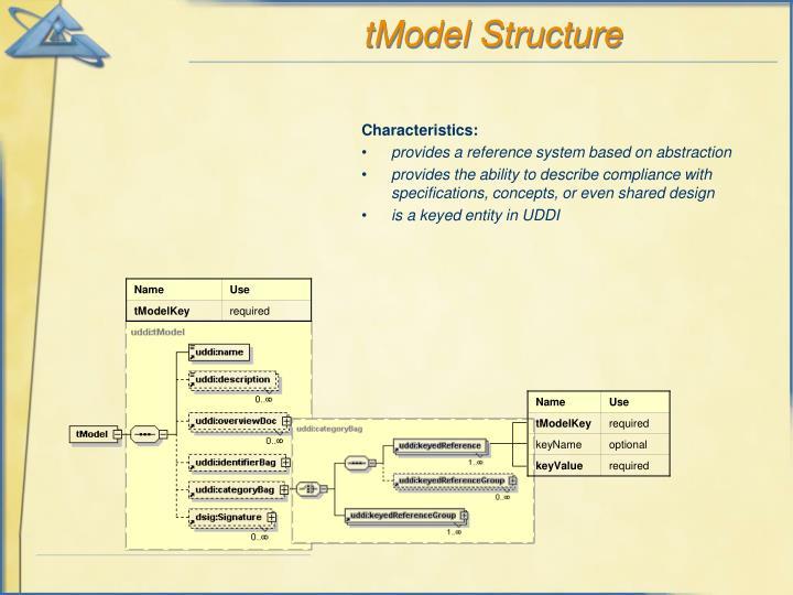 tModel Structure