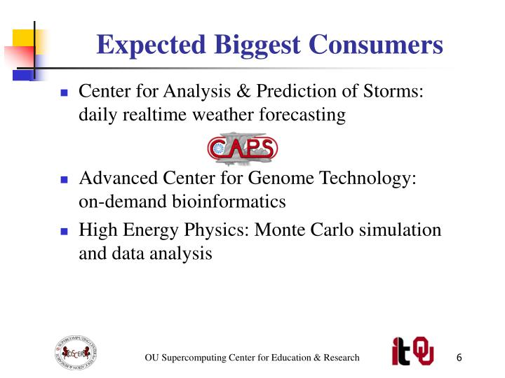 Expected Biggest Consumers