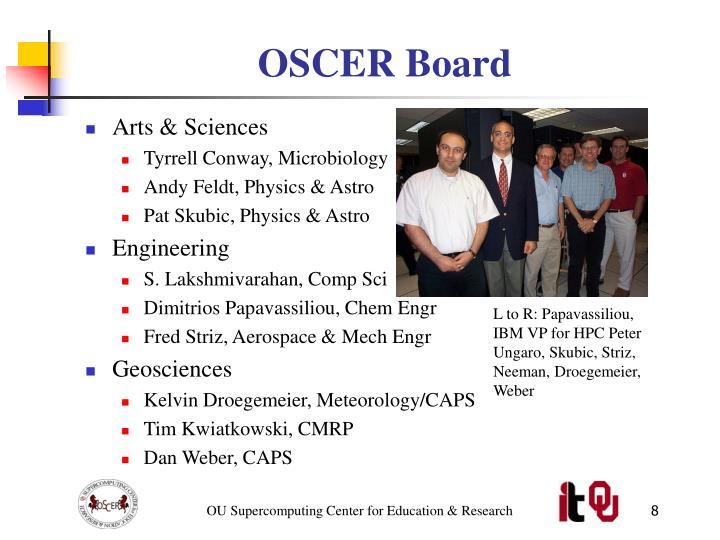 OSCER Board