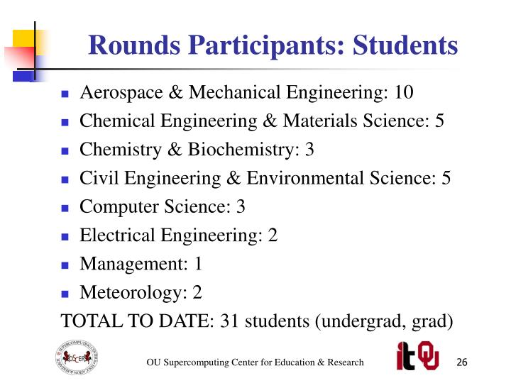 Rounds Participants: Students