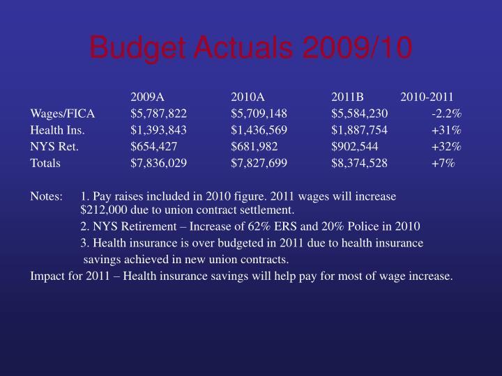 Budget Actuals 2009/10