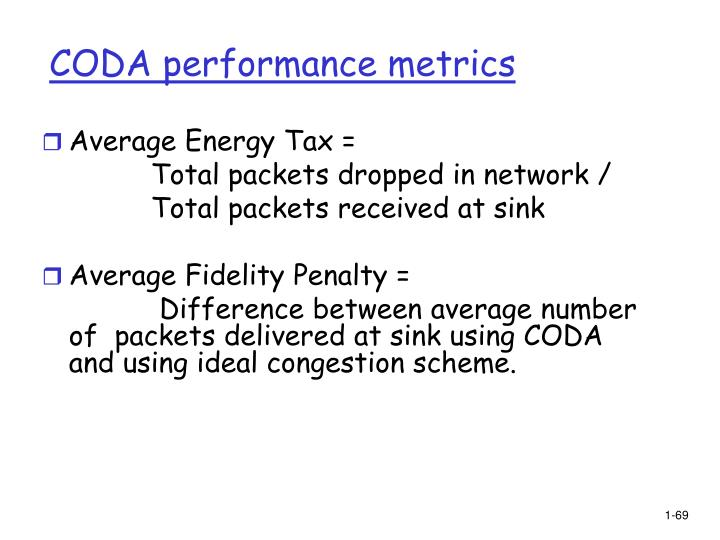 CODA performance metrics