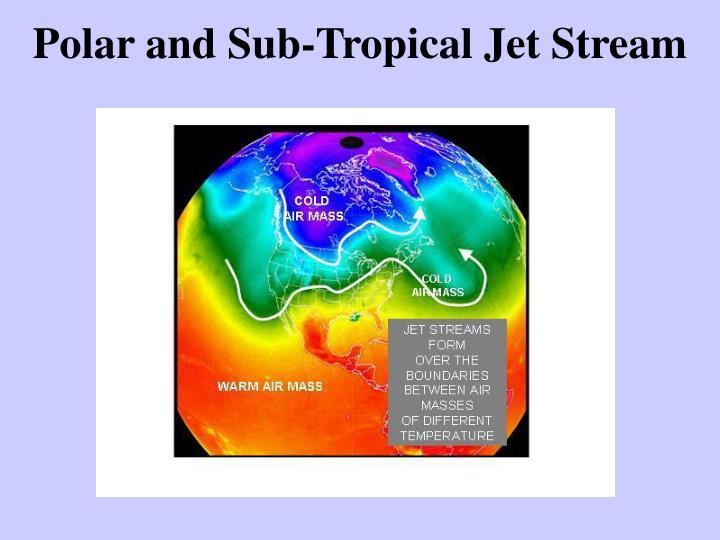 Polar and Sub-Tropical Jet Stream