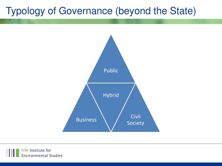 Typology of Governance (beyond the State)