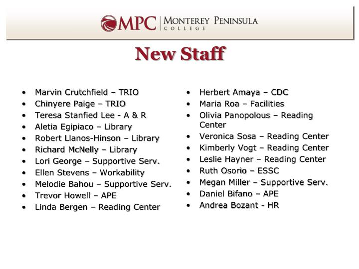 New Staff