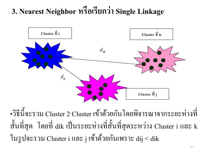 3. Nearest Neighbor